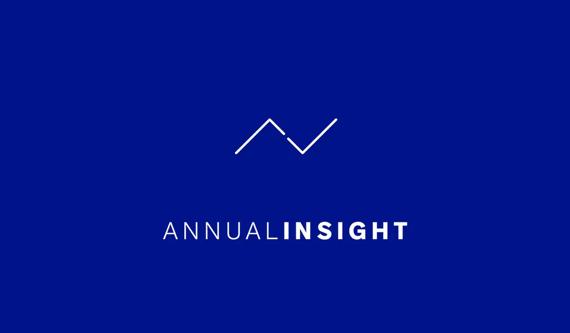 Bij Annual Insight worden onze medewerkers niet vergeten.